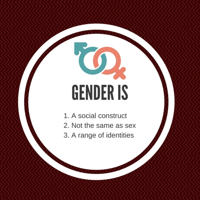 What is gender_ (2).jpg